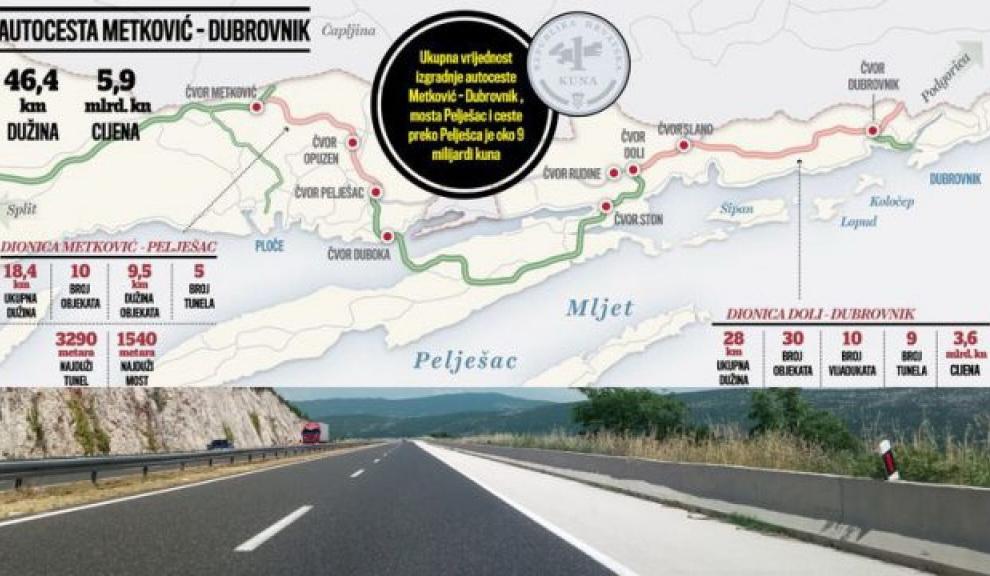 autocesta_dubrovnik_640x360.jpg
